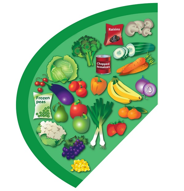 果物と野菜のプレート